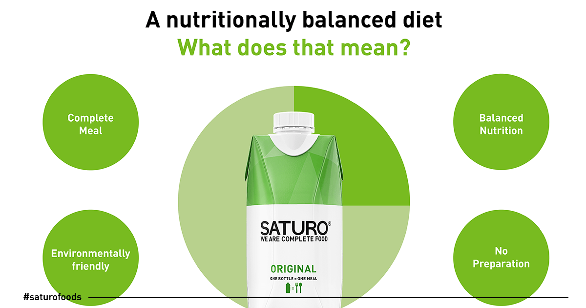 A nutritionally balanced diet – what does that mean?