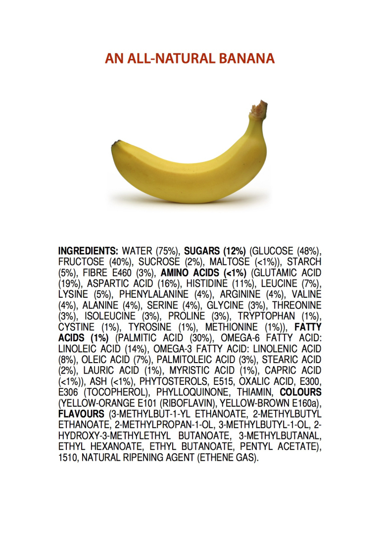 Ingredients of an all natural banana